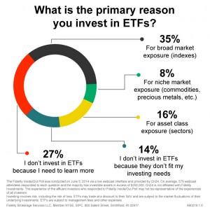 5 Reasons Investors Use ETFs